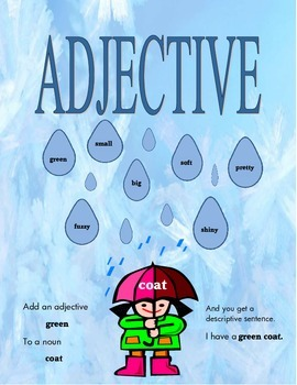 ADJECTIVE: Learn How to Write Descriptive Sentences Using Adjectives!