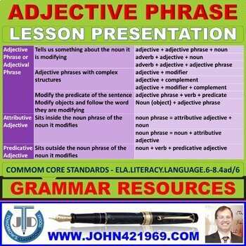 ADJECTIVE PHRASES: READY TO USE LESSON PRESENTATION