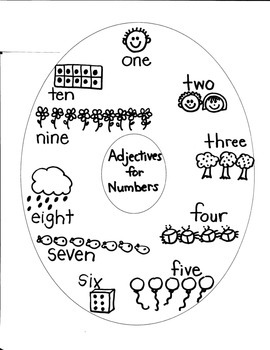 ADJECTIVES (numbers/colors/shapes/sizes) for FIRST GRADE ARTISTS