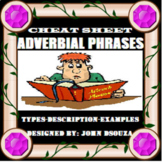 ADVERBIAL PHRASES: HANDOUT