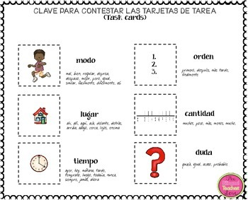 ADVERBS IN SPANISH