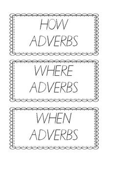 ADVERBS SORT - HOW WHERE WHEN