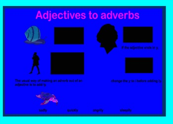 ADVERBS TEACHING AND LEARNING AID