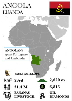 AFRICA 2017 LITE:  A Geography Board Game