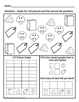 AG Word Family Centers and Activities Pack 2
