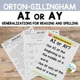 AI-AY Orton-Gillingham Spelling Generalizations | Virtual