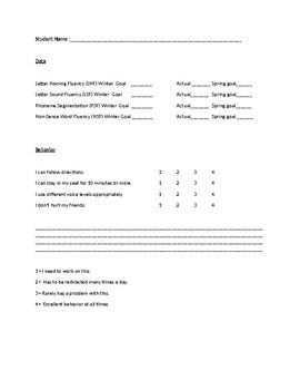 AIMS Web Progress Monitoring Data Sheet