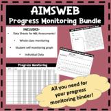 AIMSWeb Progress Monitoring Data Sheets