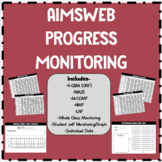 AIMSWeb Progress Monitoring Data Sheets
