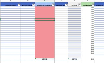8th Grade AIMSWeb Strategic Monitoring Tracker (MAZE or MCAP)