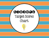 AIMSWeb Target Scores Chart