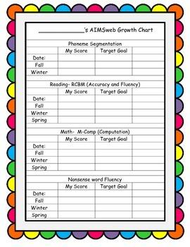 AIMSweb Growth Chart- 1st Grade