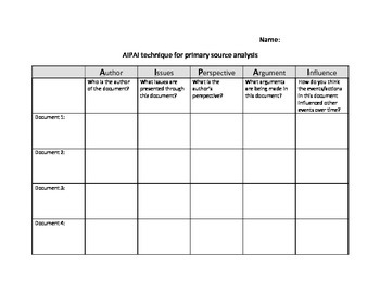 Primary source analysis (DBQ) - AIPAI technique
