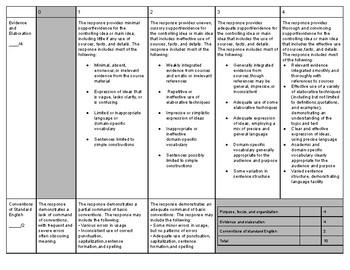 AIR Informative/Explanatory Rubric Grades 3-5