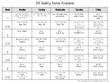 AIR Test Reading Review (Ohio)