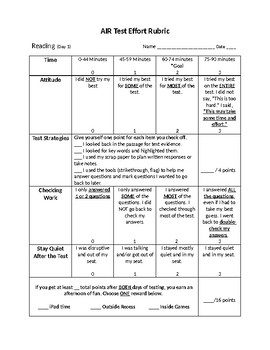 AIR Reading Test Effort Rubric