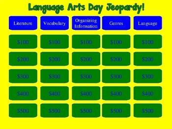 AIR Test Prep!  3rd Grade Language Arts Jeopardy Game!