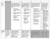 AIR Tests Opinion Rubric Grades 3-5