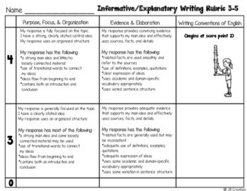 AIR test prep: Kid Friendly Writing Rubrics! (3-5 grades)