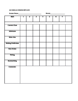 AIS Skills Checklist