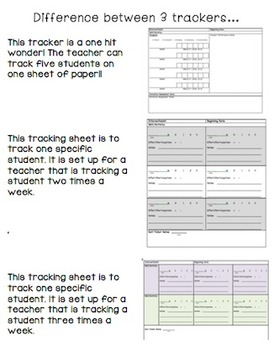 AIS Student Trackers