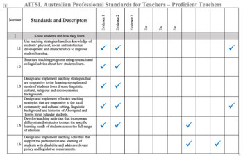 AITSL Australian Professional Standards for Proficient Teachers Mapping Tool