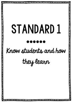 AITSL Standards Folder Dividers