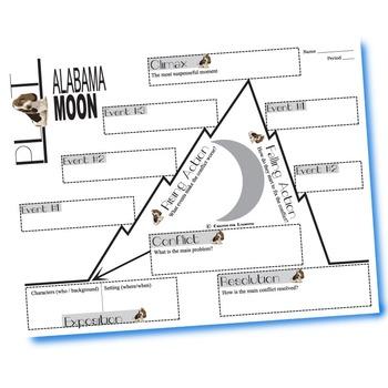 ALABAMA MOON Plot Chart Organizer Diagram Arc - Freytag's Pyramid