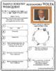 ALESSANDRO VOLTA - WebQuest in Science - Famous Scientist - Differentiated
