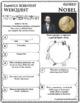 ALFRED NOBEL - WebQuest in Science - Famous Scientist - Differentiated