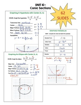 Algebra 2 Conic Sections SMART Board® Lessons Bundle