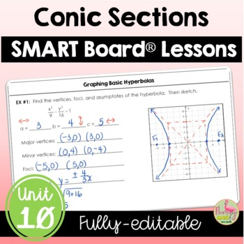 Algebra 2: Conic Sections SMARTBOARD Lessons Bundle