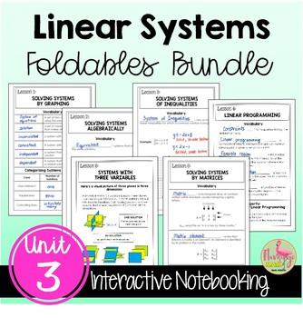 Algebra 2: Linear Systems & Inequalities FOLDABLES®  Bundle