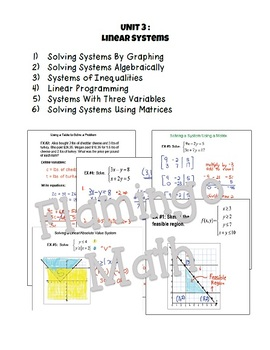Algebra 2: Linear Systems & Inequalities SMART Board®  Lessons Bundle