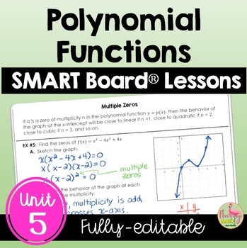 Algebra 2: Polynomial Functions and Equations SMART Board® Lessons Bundle