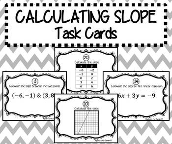 ALGEBRA 1 INB - Slope Bundle