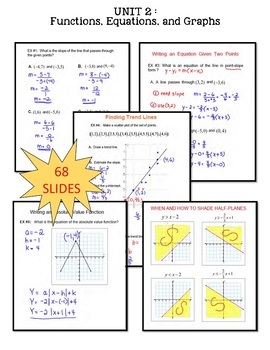 Algebra 2: A Year of Foldables® with SMART Board® Lessons Bundle