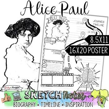 ALICE PAUL, WOMEN'S HISTORY, BIOGRAPHY, TIMELINE, SKETCHNOTES, POSTER