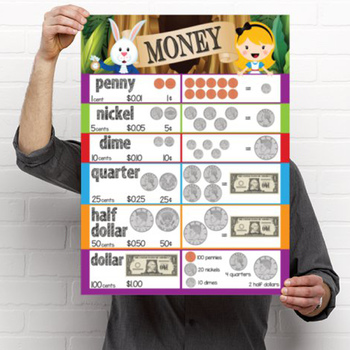 ALICE - Classroom Decor: POSTER - 18 x 24, Counting MONEY & COINS