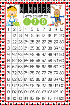 ALICE - Classroom Decor: Counting to 120 Poster - size 24 x 36