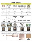 ALL ABOUT MONEY CHART