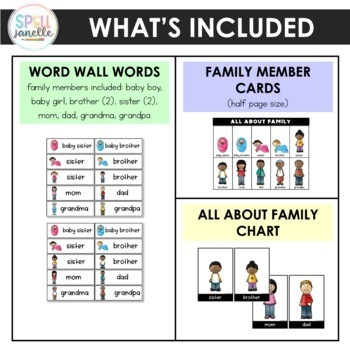 ALL ABOUT US UNIT: FAMILY (PREK FOR ALL)