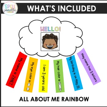 ALL ABOUT US UNIT: MYSELF and my FRIENDS (PREK FOR ALL)