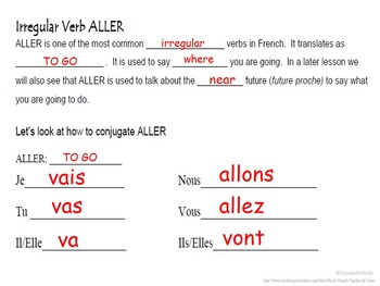 ALLER (Conjugate and Usage with Articles): French Quick Lesson