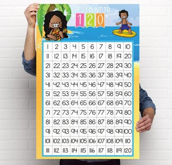 ALOHA theme - Classroom Decor: Counting to 120 Poster - size 24 x 36, numbers