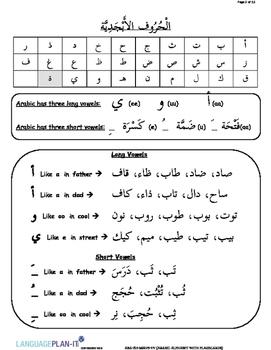 ALPHABET & ALPHABET FLASHCARDS (ARABIC)