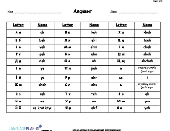 ALPHABET & ALPHABET FLASHCARDS (RUSSIAN)