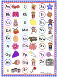 ALPHABET AND VOWEL CHART