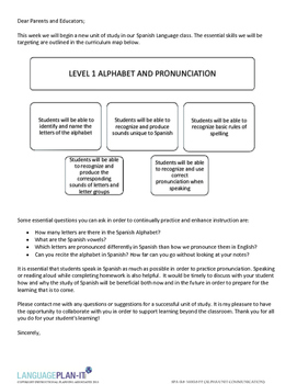 ALPHABET COMMUNICATION LETTER (FRENCH)
