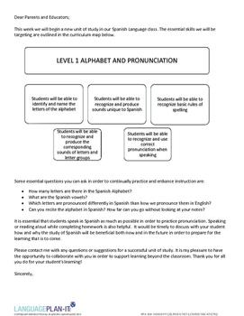 ALPHABET COMMUNICATION LETTER (FRENCH 2015 EDITION)